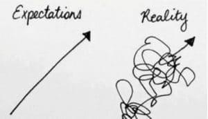 Web analytics reality