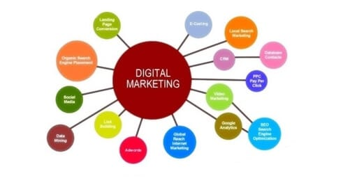 Featured-Digital-Marketing
