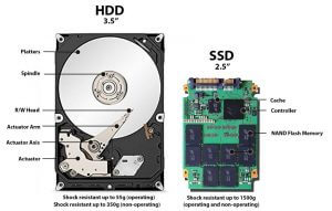 Best SSD for home users